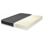 Matelas 100% LATEX Black Label 140x190 structure respirante Technologie DUNLOP 7 zones de confort Anti-Acariens - HOUSSE épaisse HYPOALLERGÉNIQUE